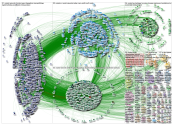 NodeXL Twitter NodeXL SNA Map and Report for Sunday, 24 February 2019 at 20:05 UTC