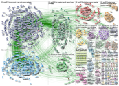 #CROI2019 OR #CROI Twitter NodeXL SNA Map and Report for Friday, 08 March 2019 at 20:10 UTC