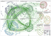 #EpiLifestyle19 Twitter NodeXL SNA Map and Report for Saturday, 09 March 2019 at 09:26 UTC