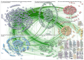 #ACCFit Twitter NodeXL SNA Map and Report for Tuesday, 19 March 2019 at 19:01 UTC