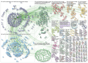 #eau19 OR #eau2019 since:2019-03-19 Twitter NodeXL SNA Map and Report for Friday, 22 March 2019 at 1