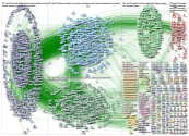 #eau19 OR #eau2019 from 8-23 March 2019 Twitter NodeXL SNA Map and Report