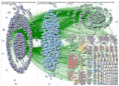 #quality2019 OR #quality19 Twitter NodeXL SNA Map and Report for Friday, 29 March 2019 at 15:08 UTC