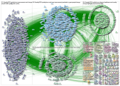 #quality2019 OR #quality19 (13 days of tweets) NodeXL SNA Map and Report for Tuesday, 02 April