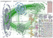 #ECCMID2019 OR #ECCMID19 OR #ECCMID Twitter NodeXL SNA Map and Report for Sunday, 14 April 2019 at 1