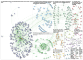 #idtwitter Twitter NodeXL SNA Map and Report for Tuesday, 16 April 2019 at 18:16 UTC