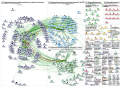 #KeepAntibioticsWorking Twitter NodeXL SNA Map and Report for Thursday, 18 April 2019 at 20:17 UTC