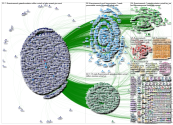 #VaccinesWork since:2019-04-24 until:2019-04-25 Twitter NodeXL SNA Map and Report for Monday, 29 Apr