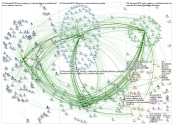 #SMARTmi2019 Twitter NodeXL SNA Map and Report for Saturday, 11 May 2019 at 07:53 UTC