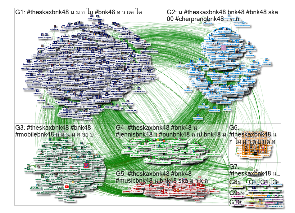 สรุป #TheSkaXBNK48 Twitter NodeXL SNA Map and Report for Wednesday, 15 May 2019 at 13:34 UTC