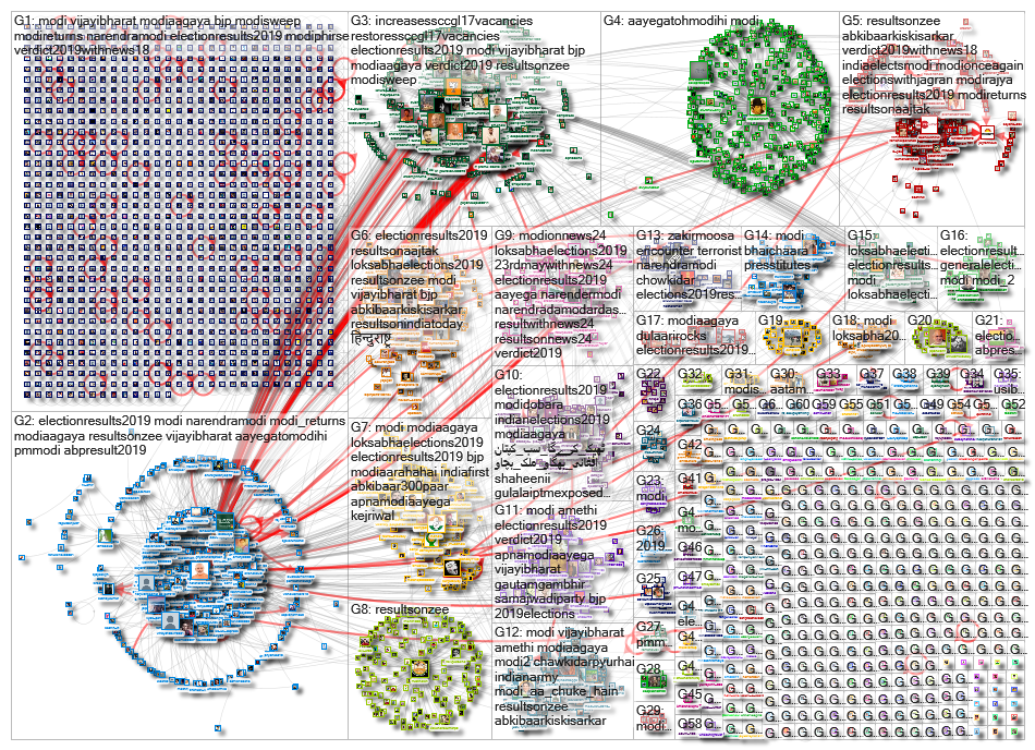 Modi lang:hi Twitter NodeXL SNA Map and Report for Thursday, 23 May 2019 at 16:58 UTC