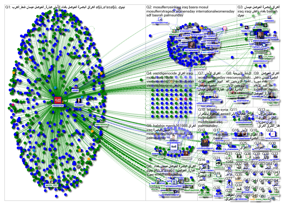 IrfaaSawtak Twitter NodeXL SNA Map and Report for Thursday, 23 May 2019 at 17:50 UTC