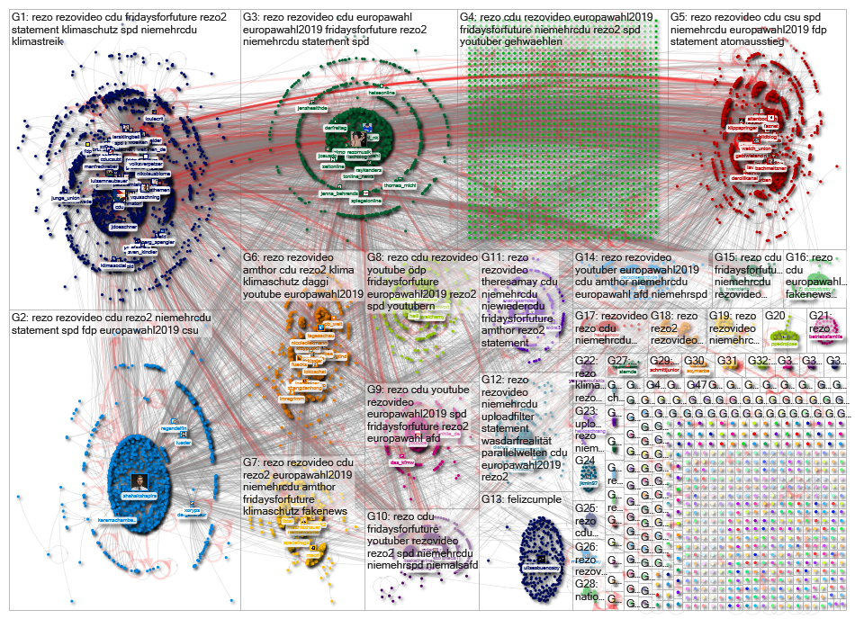 REZO Twitter NodeXL SNA Map and Report for Saturday, 25 May 2019 at 06:21 UTC