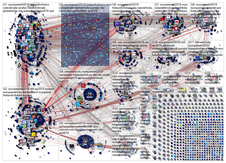 #Europawahl2019 Twitter NodeXL SNA Map and Report for Saturday, 25 May 2019 at 07:17 UTC