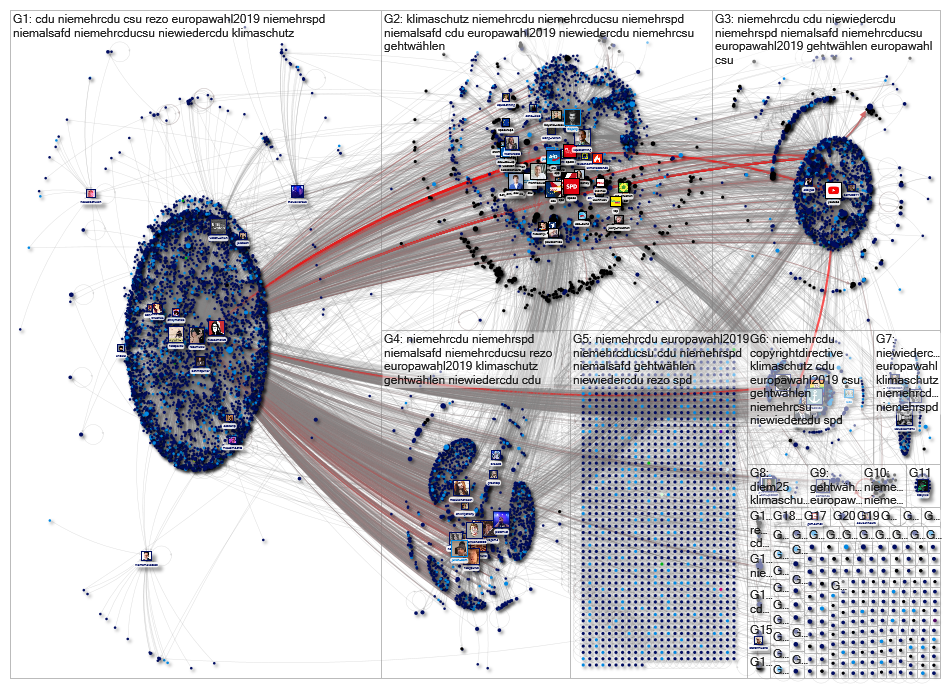 4Y1lZQsyuSQ since:2019-05-18 until:2019-05-21 Twitter NodeXL SNA Map and Report for Saturday, 25 May