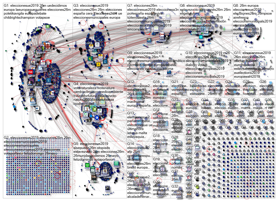#eleccionesUE2019 Twitter NodeXL SNA Map and Report for Sunday, 26 May 2019 at 16:10 UTC