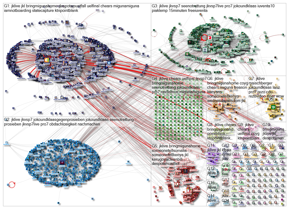#JKLive Twitter NodeXL SNA Map and Report for Thursday, 30 May 2019 at 08:04 UTC