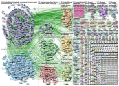 #foamed OR #foamrad OR #meded Twitter NodeXL SNA Map and Report for Sunday, 02 June 2019 at 13:02 UT