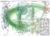 #ASCRS19 Twitter NodeXL SNA Map and Report for Thursday, 06 June 2019 at 21:02 UTC