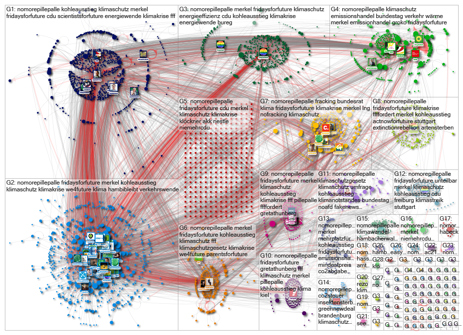 #nomorepillepalle Twitter NodeXL SNA Map and Report for Friday, 14 June 2019 at 08:49 UTC