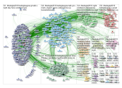 #TEDxGla2019 Twitter NodeXL SNA Map and Report for Friday, 14 June 2019 at 18:01 UTC