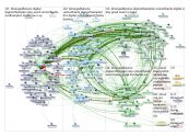 #MergedFutures Twitter NodeXL SNA Map and Report for Saturday, 15 June 2019 at 13:49 UTC