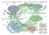 สรุป #นุชรัก702 Twitter NodeXL SNA Map and Report for Sunday, 16 June 2019 at 01:20 UTC