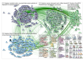 #radonc Twitter NodeXL SNA Map and Report for Saturday, 15 June 2019 at 21:24 UTC