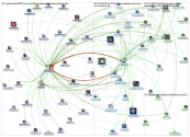 @MavRadioUNO Twitter NodeXL SNA Map and Report for Monday, 17 June 2019 at 17:10 UTC