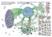 @BrettFavre Twitter NodeXL SNA Map and Report for Tuesday, 18 June 2019 at 22:02 UTC