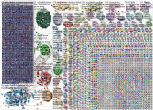 ADHD lang:en Twitter NodeXL SNA Map and Report for Wednesday, 19 June 2019 at 11:18 UTC