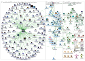#Sunbelt2019 Twitter NodeXL SNA Map and Report for Wednesday, 19 June 2019 at 17:07 UTC