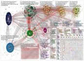 Klimawandel Twitter NodeXL SNA Map and Report for Monday, 24 June 2019 at 09:38 UTC
