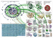 23andme Top 30 GroupsTwitter NodeXL SNA Map and Report for Tuesday, 18 June 2019 at 16:20 UTC