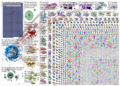 flat earth Twitter NodeXL SNA Map and Report for Thursday, 27 June 2019 at 08:23 UTC