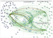 #SMSS19 Twitter NodeXL SNA Map and Report for Saturday, 29 June 2019 at 08:47 UTC