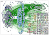 NodeXL Twitter NodeXL SNA Map and Report for Sunday, 14 July 2019 at 21:43 UTC