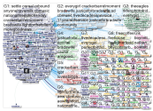 """@CrackerBarrel"" Twitter NodeXL SNA Map and Report for Monday, 15 July 2019 at 19:47 UTC"