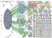 IPBES Twitter NodeXL SNA Map and Report for Monday, 29 July 2019 at 22:26 UTC