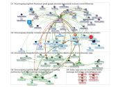 #ConvergeTAG Twitter NodeXL SNA Map and Report for Wednesday, 07 August 2019 at 22:35 UTC