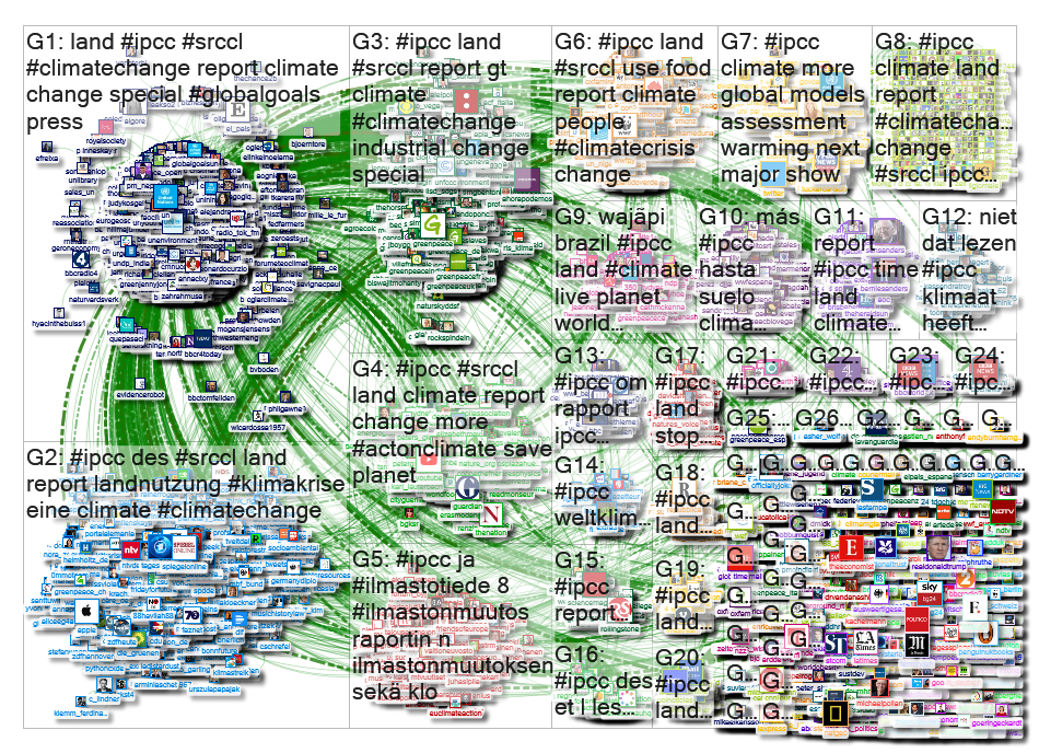 #IPCC Twitter NodeXL SNA Map and Report for torstai, 08 elokuu 2019 at 11:45 UTC