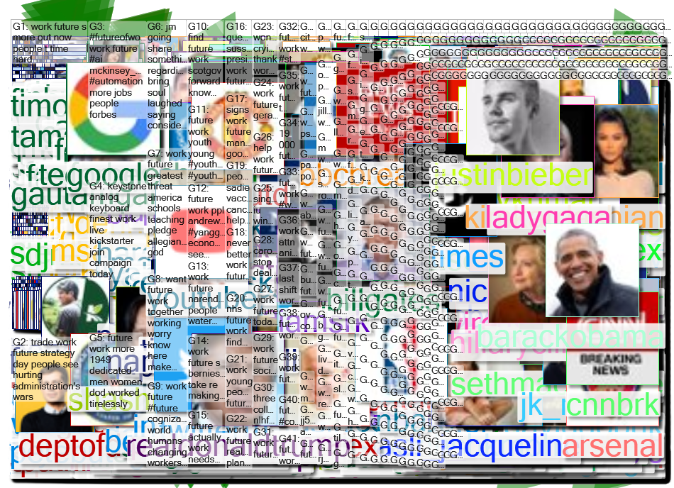 FUTURE OF WORK Twitter NodeXL SNA Map and Report for Wednesday, 14 August 2019 at 04:50 UTC