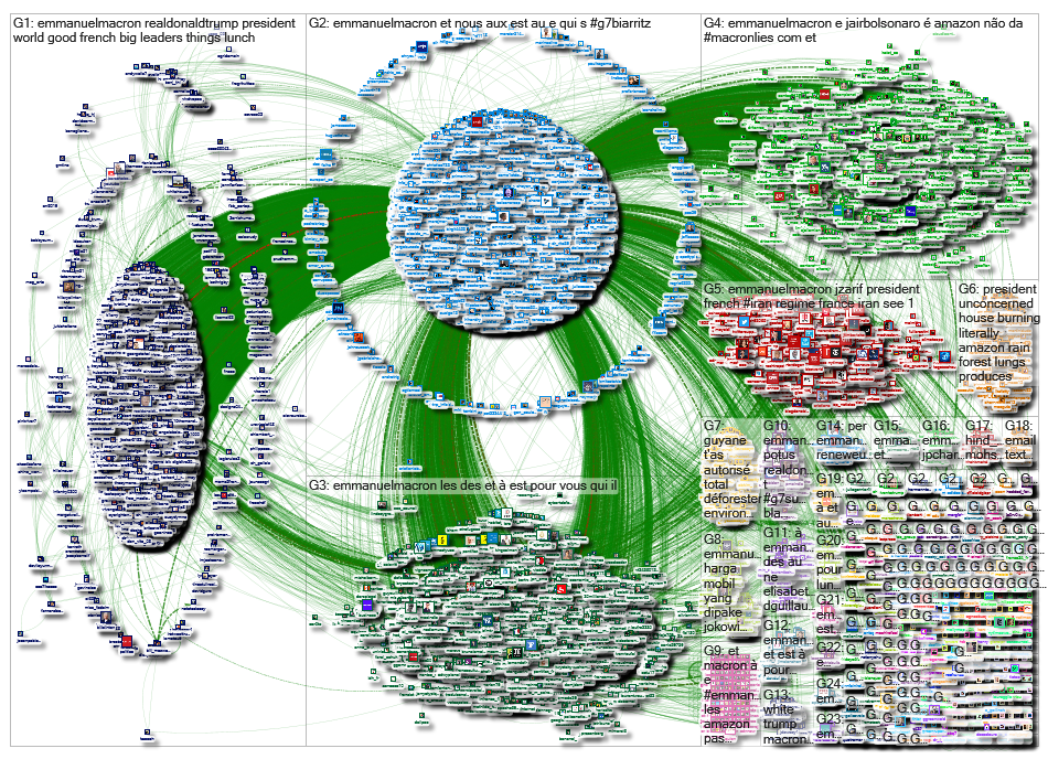 EmmanuelMacron Twitter NodeXL SNA Map and Report for Saturday, 24 August 2019 at 18:10 UTC