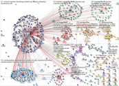 @udohemmelgarn OR Hemmelgarn Twitter NodeXL SNA Map and Report for Wednesday, 04 September 2019 at 1