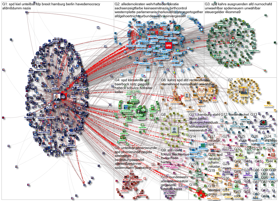 @kahrs OR (Johannes Kahrs) Twitter NodeXL SNA Map and Report for Thursday, 05 September 2019 at 07:4