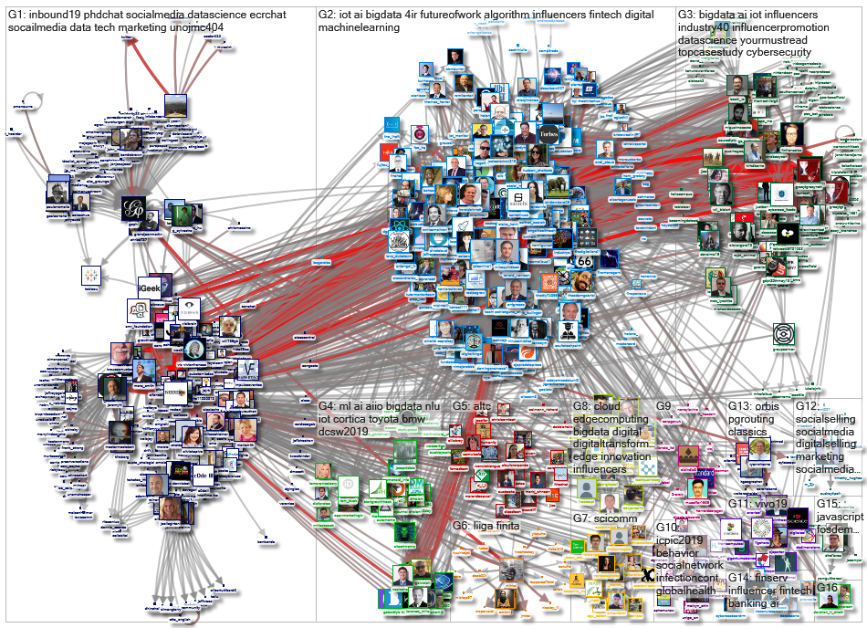 @gephi OR @nodexl OR @socioviz Twitter NodeXL SNA Map and Report for torstai, 12 syyskuuta 2019 at 1