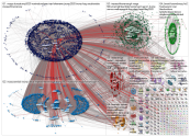 @realDonaldTrump OR @BorisJohnson Twitter NodeXL SNA Map and Report for Monday, 16 September 2019 at