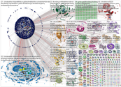@GretaThunberg OR Thunberg Twitter NodeXL SNA Map and Report for Tuesday, 17 September 2019 at 09:25