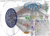 @Tesla Twitter NodeXL SNA Map and Report for Tuesday, 17 September 2019 at 12:53 UTC