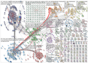 #sote OR #hyte OR #maakunnat Twitter NodeXL SNA Map and Report for maanantai, 14 lokakuuta 2019 at 1